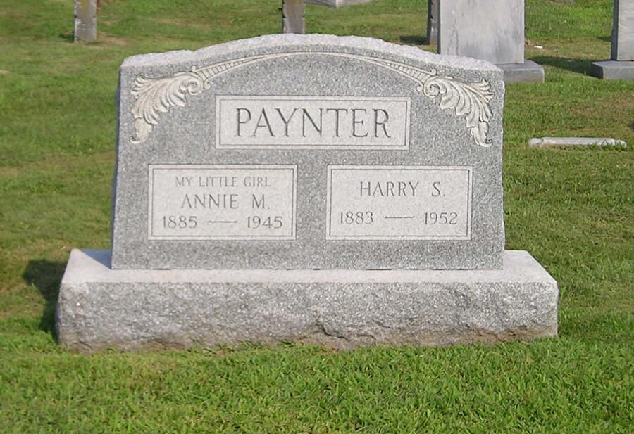 Annie M. Paynter