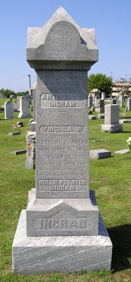 Anthony P. Ingram