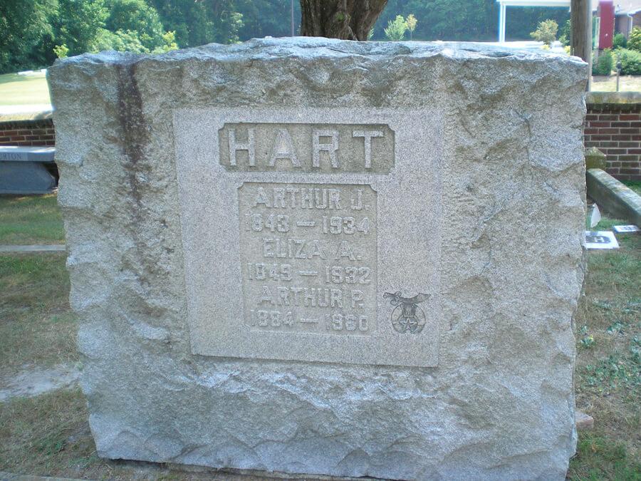 Arthur P. Hart
